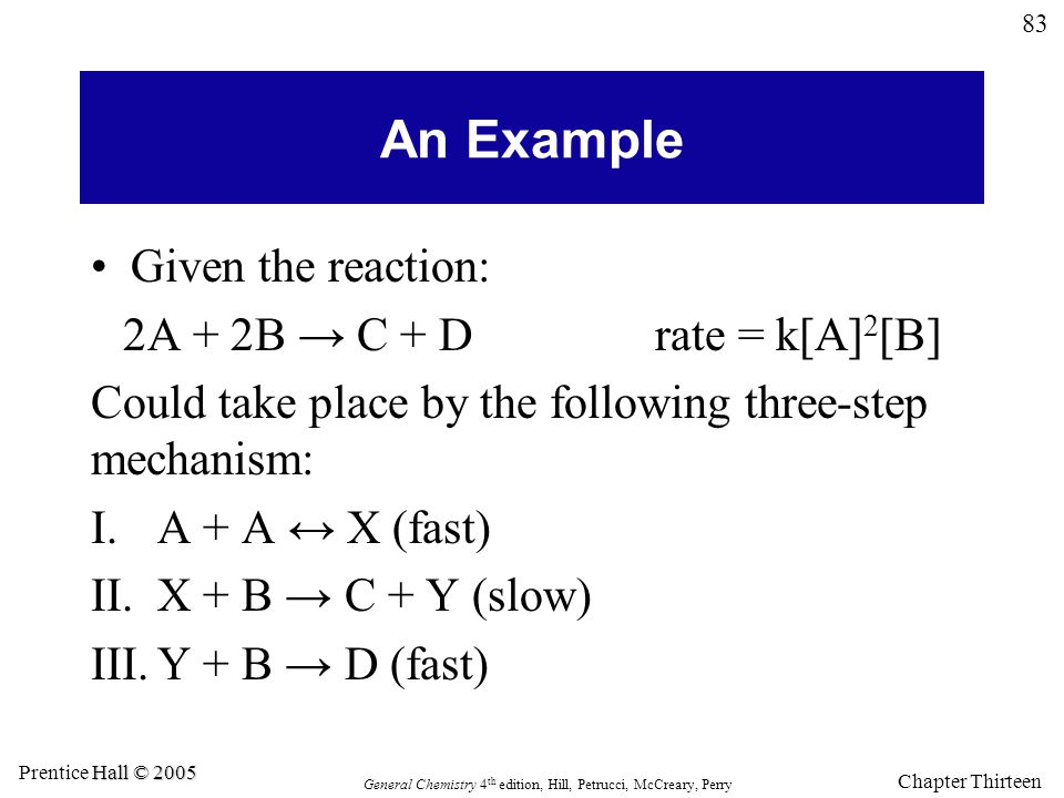 An Example Given the reaction: 2A + 2B → C + D rate = k[A]2[B]